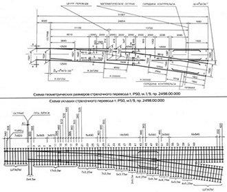 Стрелочный перевод Р-50 1/9 б/у проект 2498 (2643)