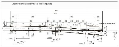 Стрелочный перевод Р-65 1/9 б/у проект 2434 (2766) б/у- резерв