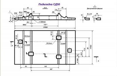 Подкладка СД-50 б/у ГОСТ 12135-75