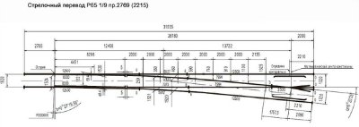 Стрелочный перевод Р-65 1/9 проект 2769 (2215)